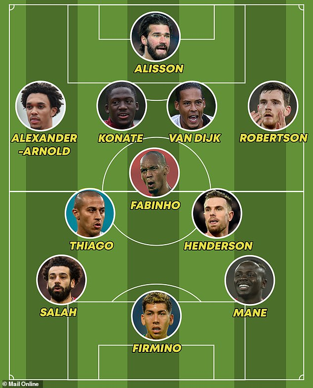 45623335-9802469-How_Sporrtsmail_sees_Jurgen_Klopp_s_Liverpool_side_lining_up_at_-a-1_1626764753178